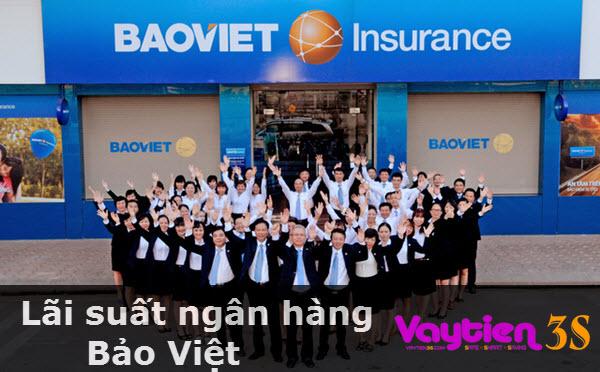 Lãi suất ngân hàng Bảo Việt