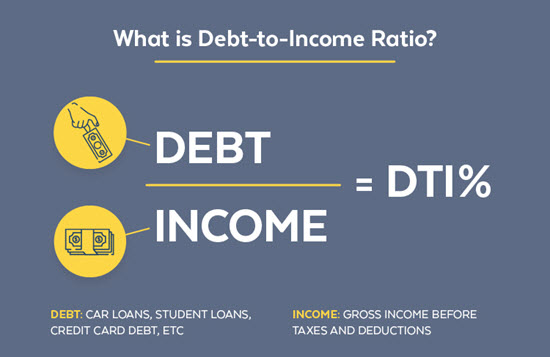 Debt-to-income ratio - DTI là gì